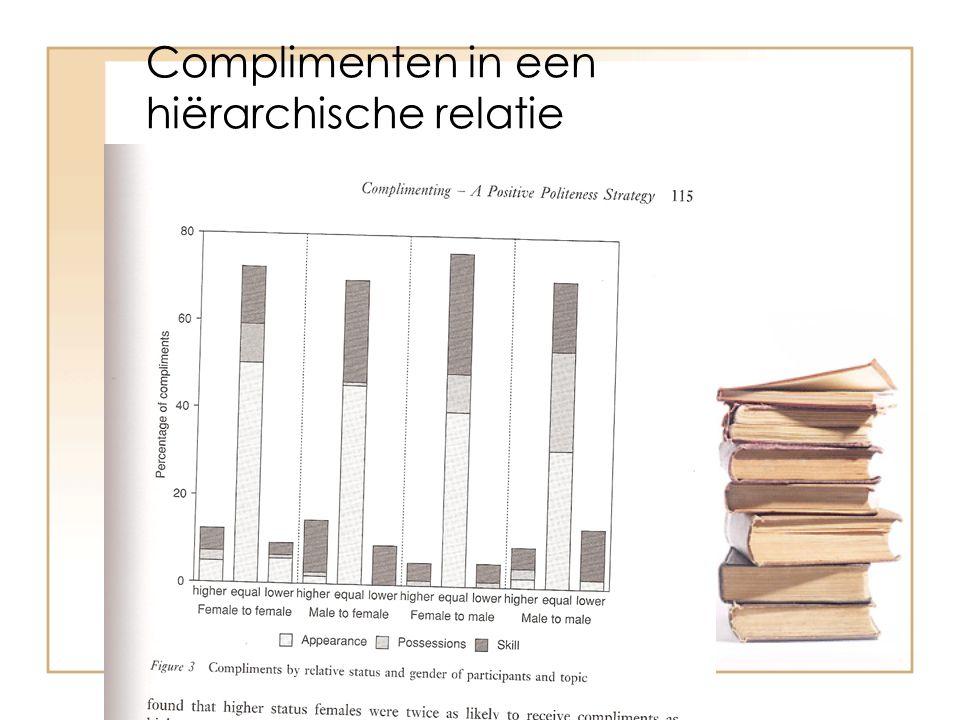 Complimenten in een hiërarchische relatie Voeg in: figuur 3