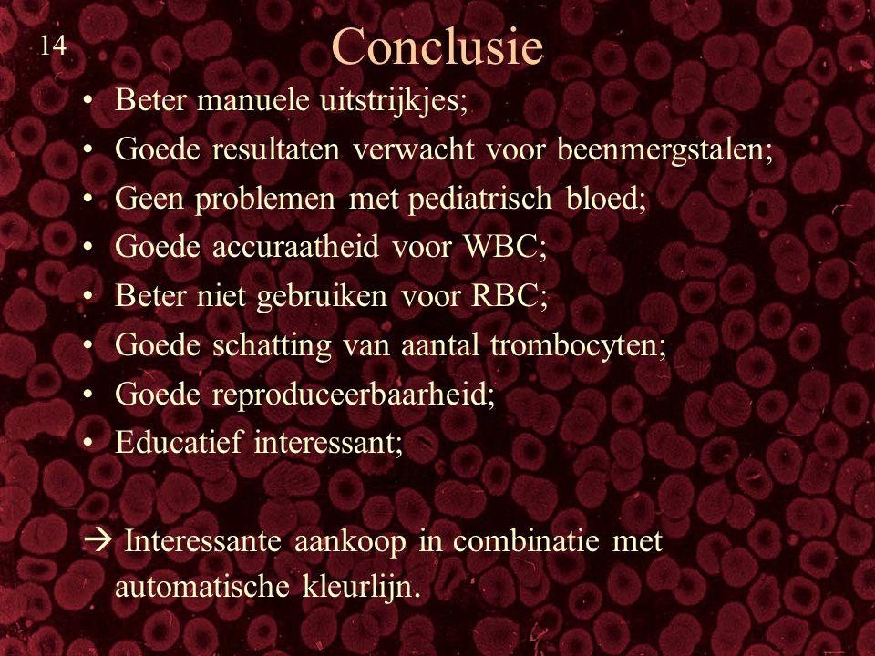 Conclusie Beter manuele uitstrijkjes; Goede resultaten verwacht voor beenmergstalen; Geen problemen met pediatrisch bloed; Goede accuraatheid voor WBC