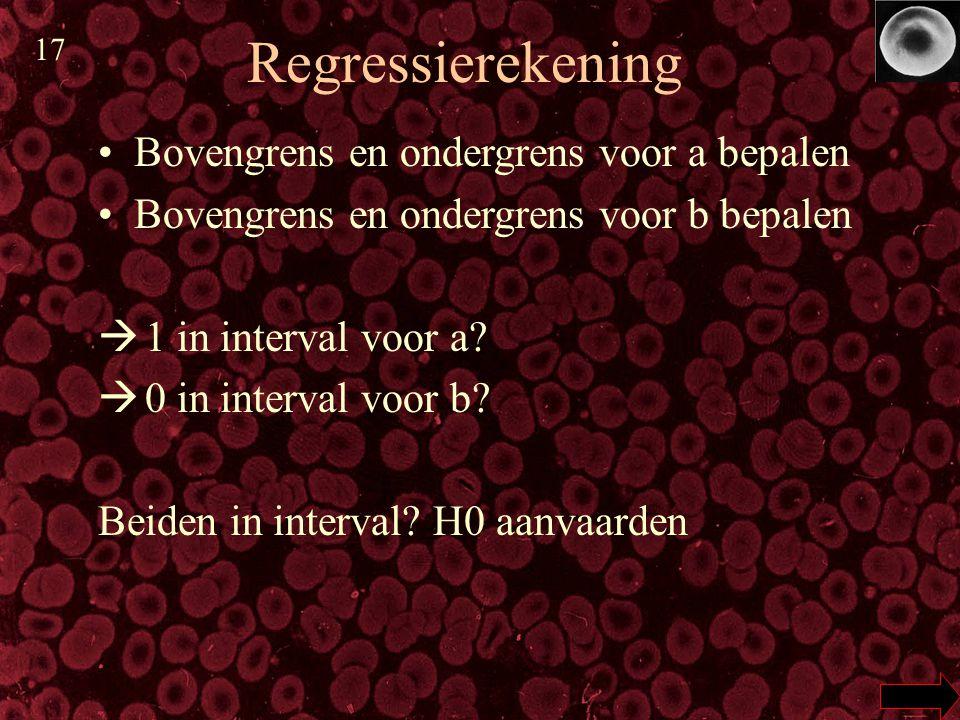 Regressierekening Bovengrens en ondergrens voor a bepalen Bovengrens en ondergrens voor b bepalen  1 in interval voor a.