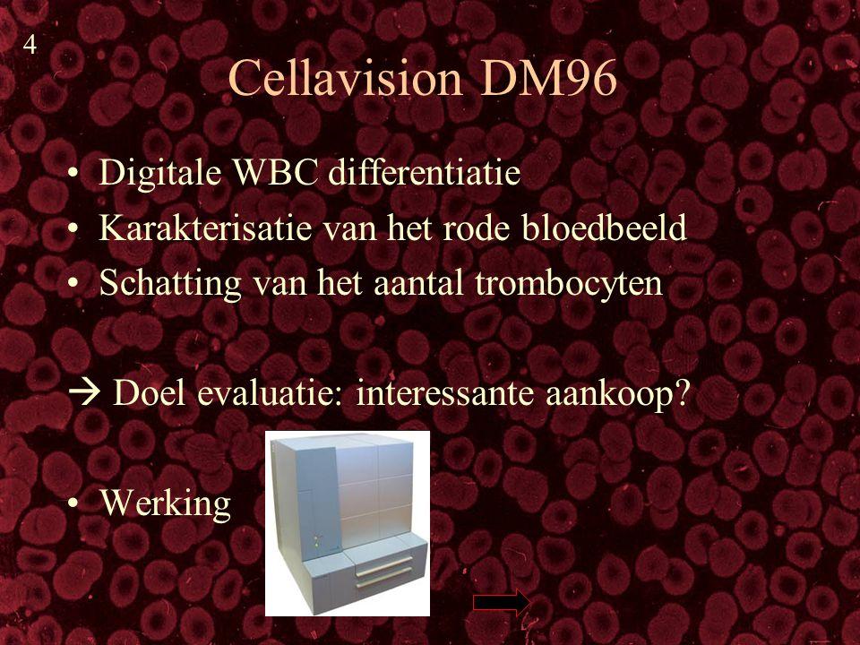 Cellavision DM96 Digitale WBC differentiatie Karakterisatie van het rode bloedbeeld Schatting van het aantal trombocyten  Doel evaluatie: interessant