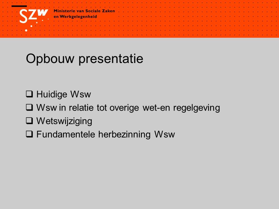 Opbouw presentatie  Huidige Wsw  Wsw in relatie tot overige wet-en regelgeving  Wetswijziging  Fundamentele herbezinning Wsw