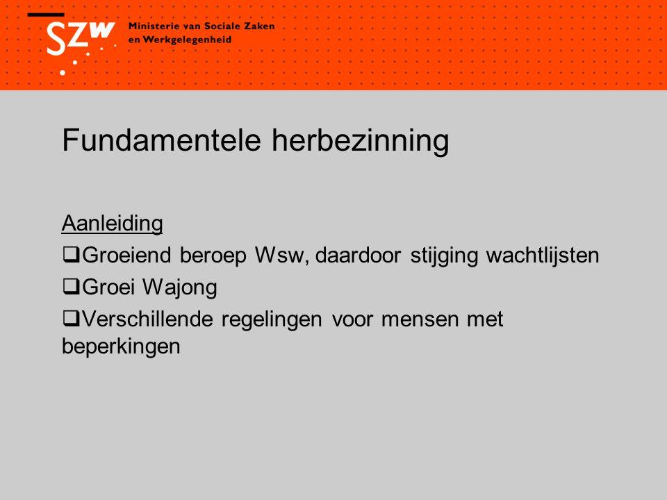 Externe commissie Wsw  Commissie met onafhankelijk deskundigen  Analyse oorzaken groei beroep op Wsw.