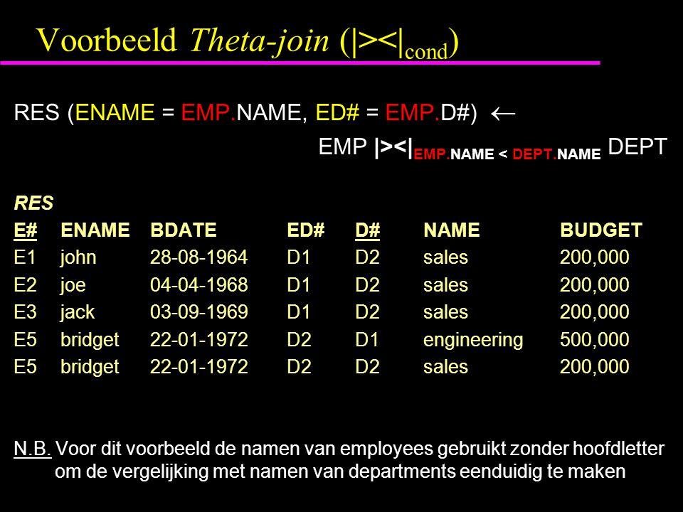Voorbeeld Theta-join (|><| cond ) RES (ENAME = EMP.NAME, ED# = EMP.D#)  EMP |><| EMP.NAME < DEPT.NAME DEPT RES E# ENAMEBDATEED#D#NAMEBUDGET E1 john28-08-1964D1D2sales200,000 E2 joe04-04-1968D1D2sales200,000 E3 jack03-09-1969D1D2sales200,000 E5 bridget22-01-1972D2D1engineering500,000 E5 bridget22-01-1972D2 D2sales200,000 N.B.