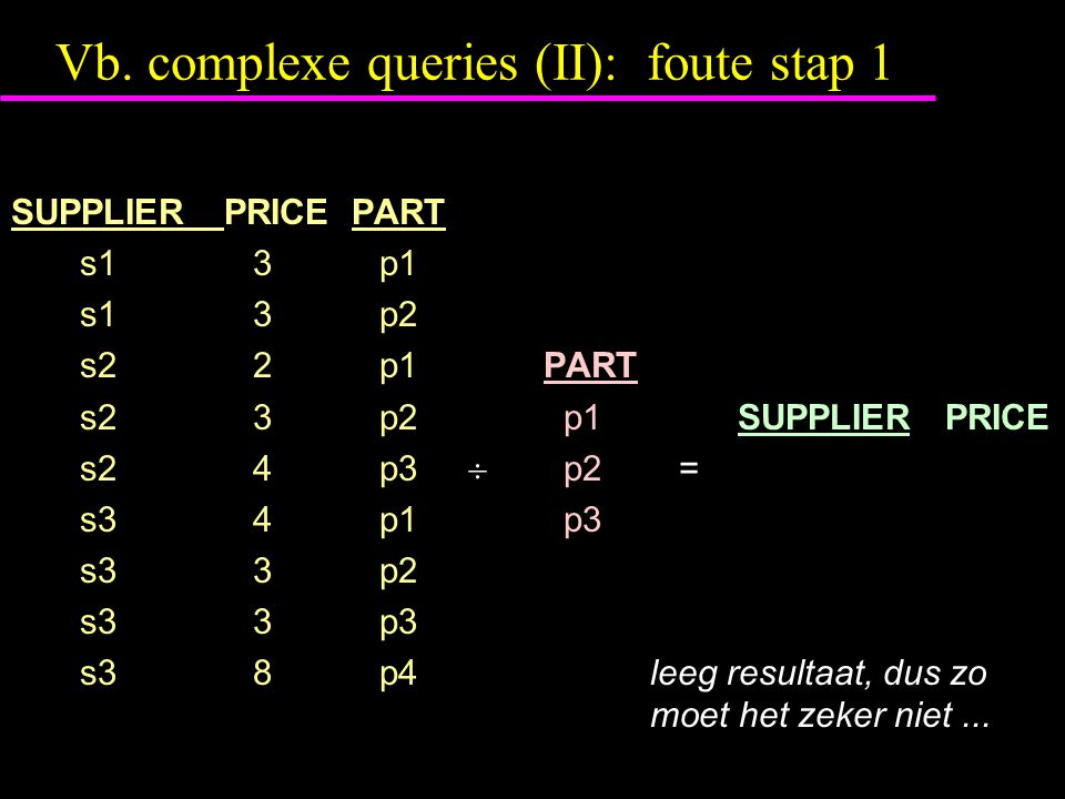Vb. complexe queries (II): foute stap 1 SUPPLIERPRICE PART s1 3 p1 s1 3 p2 s2 2 p1PART s2 3 p2 p1 SUPPLIER PRICE s2 4 p3  p2 = s3 4 p1 p3 s3 3 p2 s3