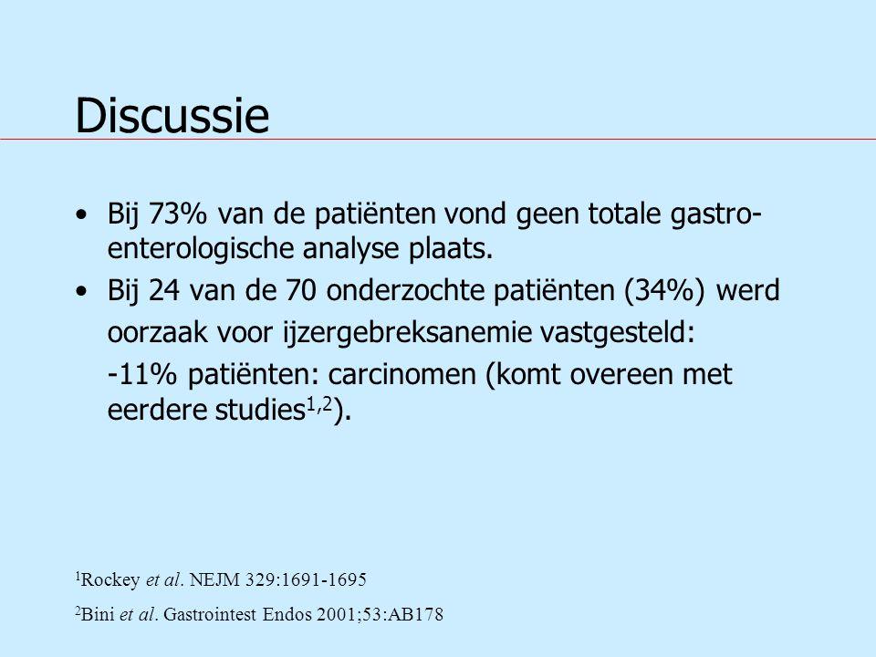 Discussie Bij 73% van de patiënten vond geen totale gastro- enterologische analyse plaats.