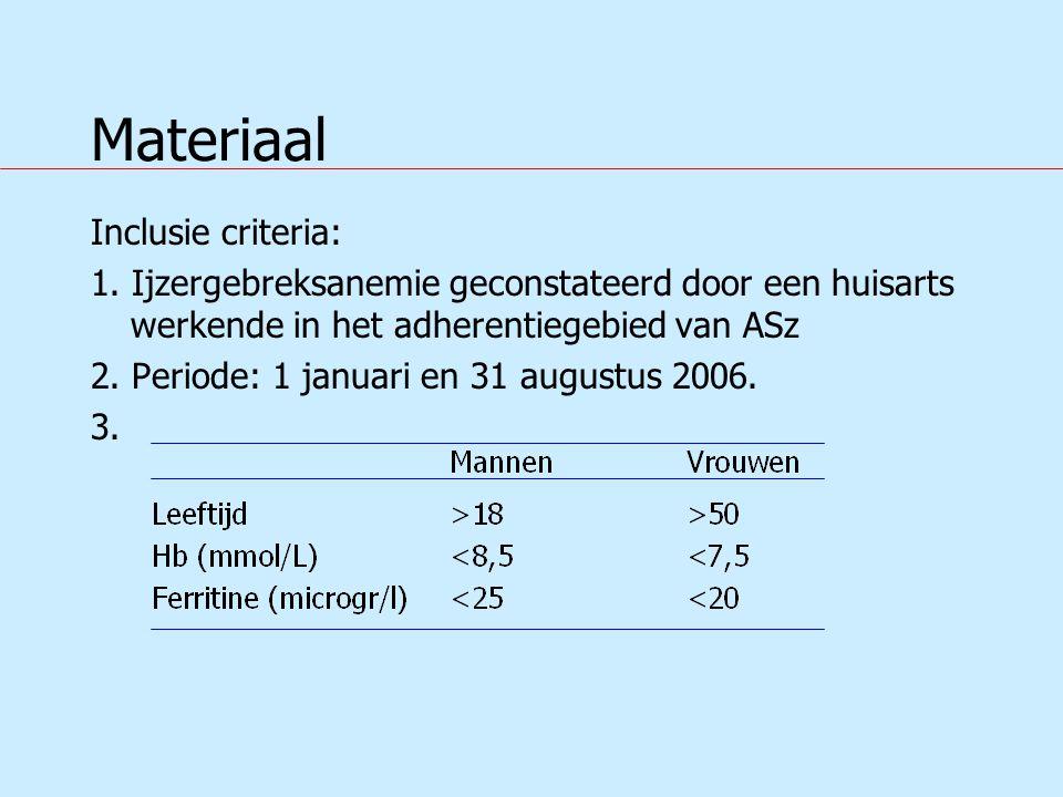 Procedure Retrospectief, beschrijvende studie Analyse naar compleetheid van gastro-enterologische evaluatie (gastroscopie en sigmoidoscopie/ colonoscopie) van patiënten met ijzergebreksanemie.