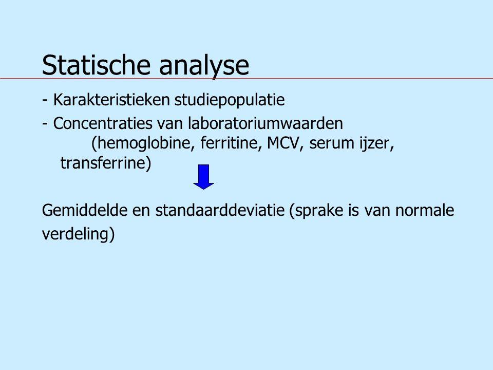 Statische analyse - Karakteristieken studiepopulatie - Concentraties van laboratoriumwaarden (hemoglobine, ferritine, MCV, serum ijzer, transferrine) Gemiddelde en standaarddeviatie (sprake is van normale verdeling)