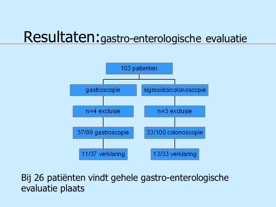 Resultaten: oorzaken anemie Oorzaken ijzergebreksanemie vastgesteld door gastro-enterologische screening (n=70)