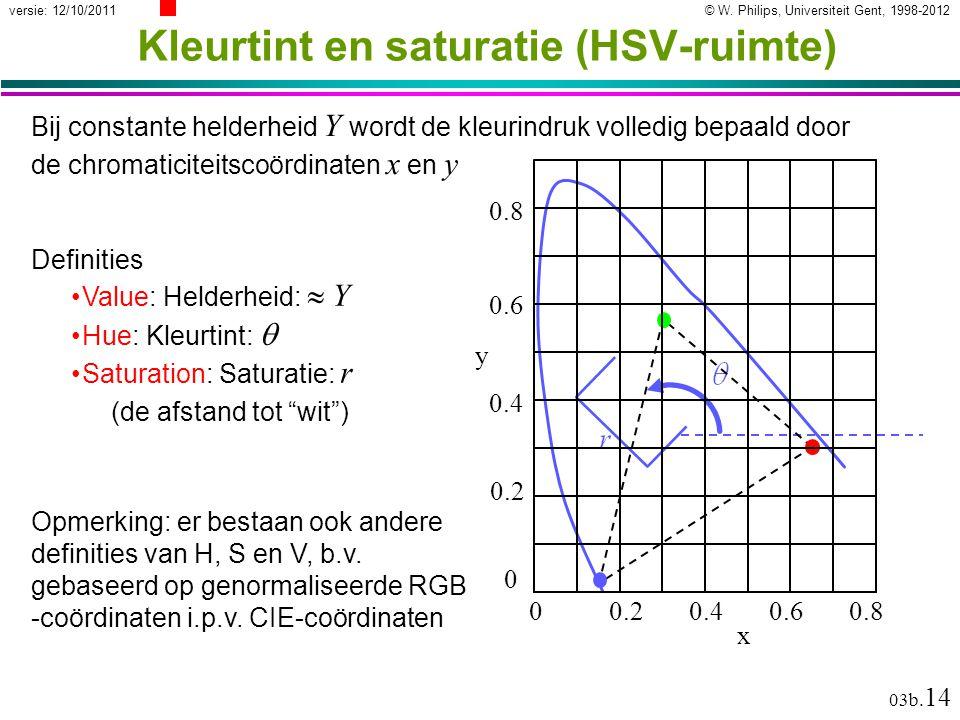 © W. Philips, Universiteit Gent, 1998-2012versie: 12/10/2011 03b. 14 Kleurtint en saturatie (HSV-ruimte) Bij constante helderheid Y wordt de kleurindr