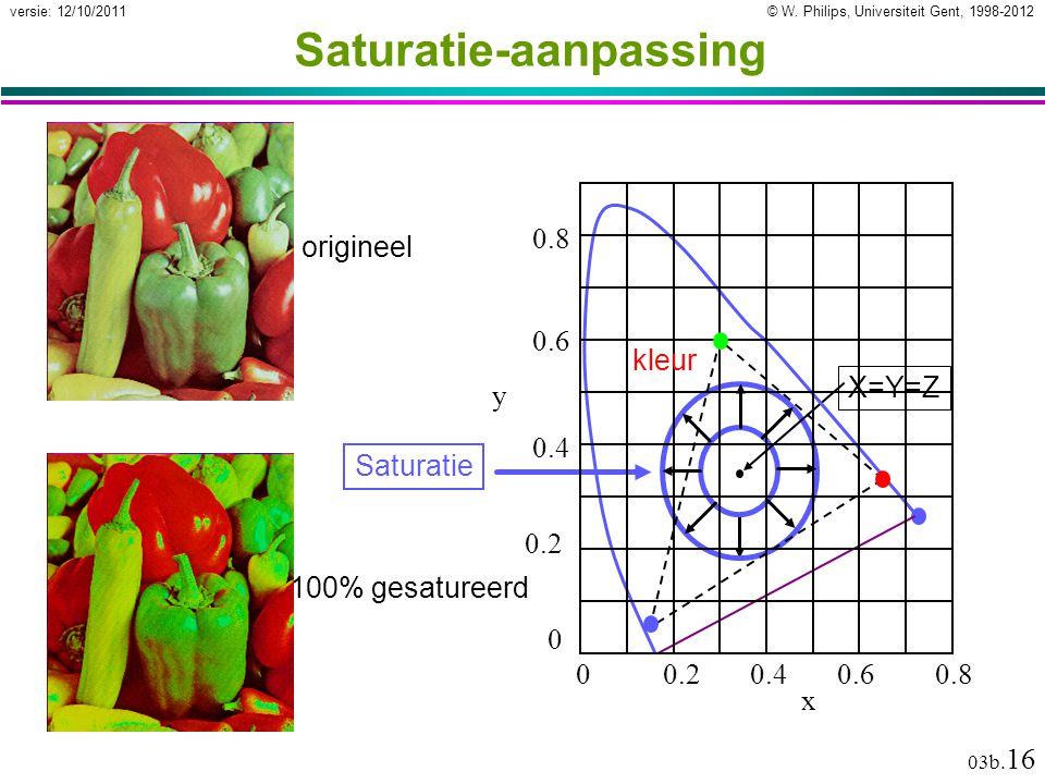 © W. Philips, Universiteit Gent, 1998-2012versie: 12/10/2011 03b. 16 Saturatie-aanpassing Saturatie origineel 100% gesatureerd X=Y=Z 00.20.40.60.8 0.2