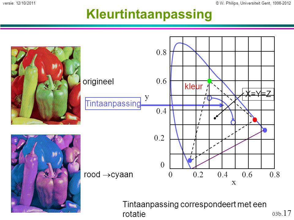 © W. Philips, Universiteit Gent, 1998-2012versie: 12/10/2011 03b. 17 Kleurtintaanpassing Tintaanpassing correspondeert met een rotatie origineel Tinta