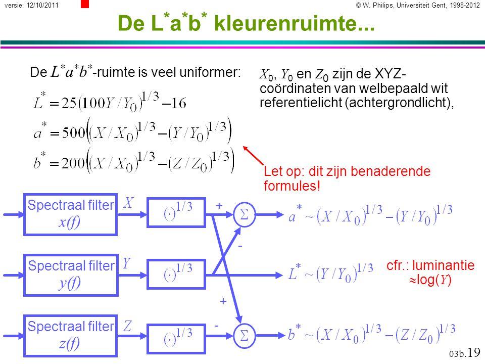 © W. Philips, Universiteit Gent, 1998-2012versie: 12/10/2011 03b. 19 De L * a * b * kleurenruimte... - + - + Spectraal filter y(f) Spectraal filter z(
