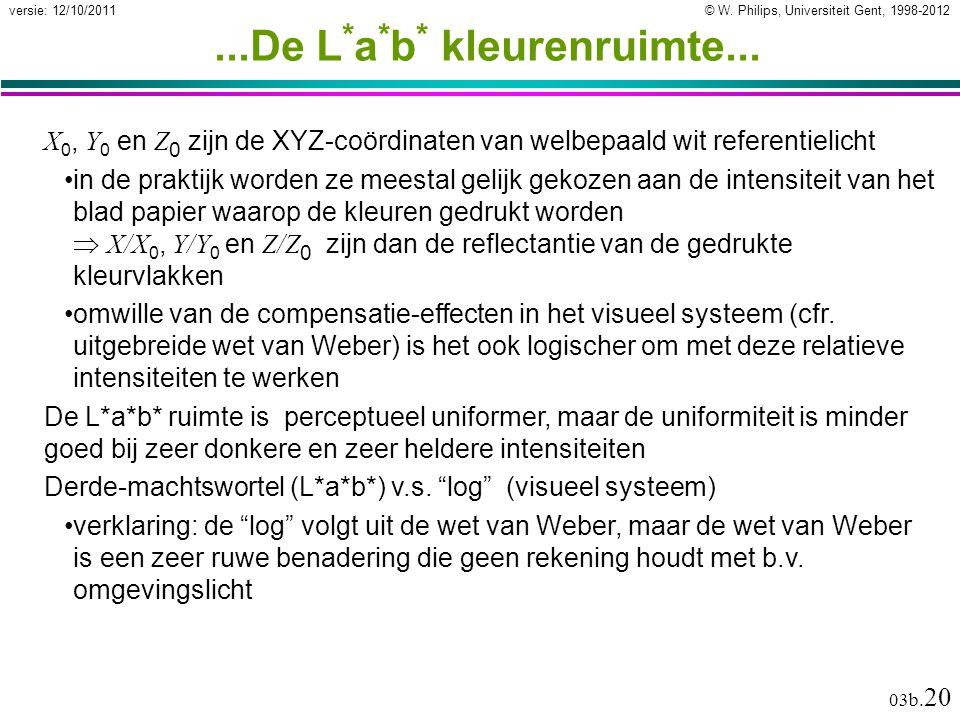 © W. Philips, Universiteit Gent, 1998-2012versie: 12/10/2011 03b. 20...De L * a * b * kleurenruimte... X 0, Y 0 en Z 0 zijn de XYZ-coördinaten van wel