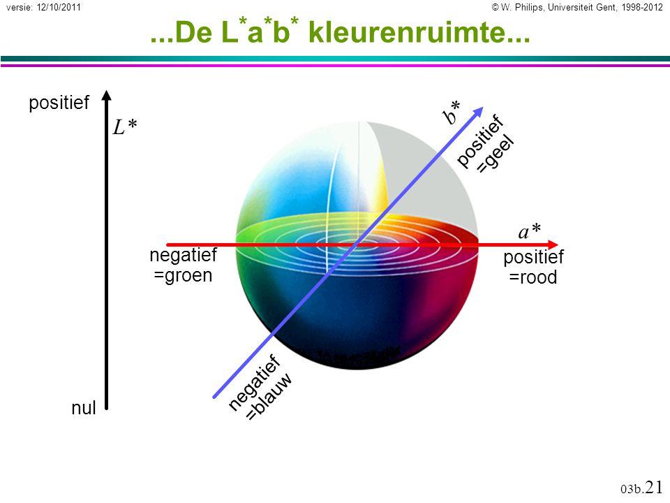 © W. Philips, Universiteit Gent, 1998-2012versie: 12/10/2011 03b. 21...De L * a * b * kleurenruimte... a* positief =rood negatief =groen b* negatief =
