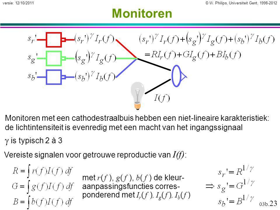 © W. Philips, Universiteit Gent, 1998-2012versie: 12/10/2011 03b. 23 Monitoren Monitoren met een cathodestraalbuis hebben een niet-lineaire karakteris