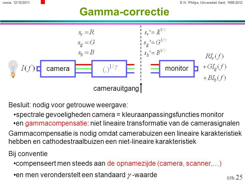 © W. Philips, Universiteit Gent, 1998-2012versie: 12/10/2011 03b. 25 Gamma-correctie Bij conventie compenseert men steeds aan de opnamezijde (camera,