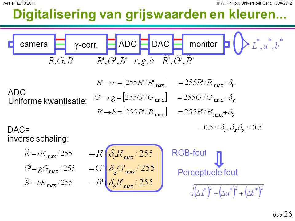 © W. Philips, Universiteit Gent, 1998-2012versie: 12/10/2011 03b. 26 RGB-fout Digitalisering van grijswaarden en kleuren... ADC= Uniforme kwantisatie: