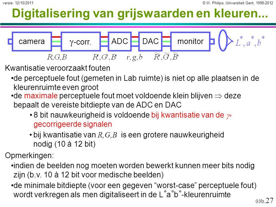 © W. Philips, Universiteit Gent, 1998-2012versie: 12/10/2011 03b. 27 Digitalisering van grijswaarden en kleuren... Kwantisatie veroorzaakt fouten de p