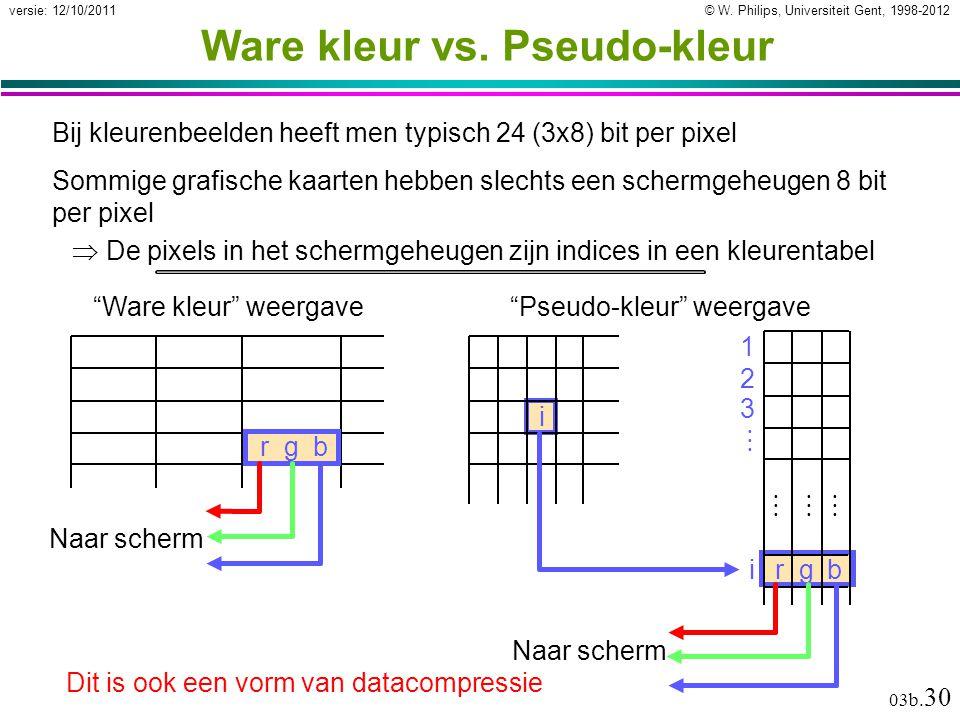 © W. Philips, Universiteit Gent, 1998-2012versie: 12/10/2011 03b. 30 Ware kleur vs. Pseudo-kleur Bij kleurenbeelden heeft men typisch 24 (3x8) bit per