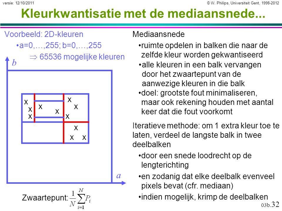 © W. Philips, Universiteit Gent, 1998-2012versie: 12/10/2011 03b. 32 Kleurkwantisatie met de mediaansnede... x x x x x x x x xx x a b Voorbeeld: 2D-kl