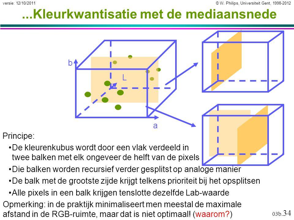 © W. Philips, Universiteit Gent, 1998-2012versie: 12/10/2011 03b. 34...Kleurkwantisatie met de mediaansnede Principe: De kleurenkubus wordt door een v