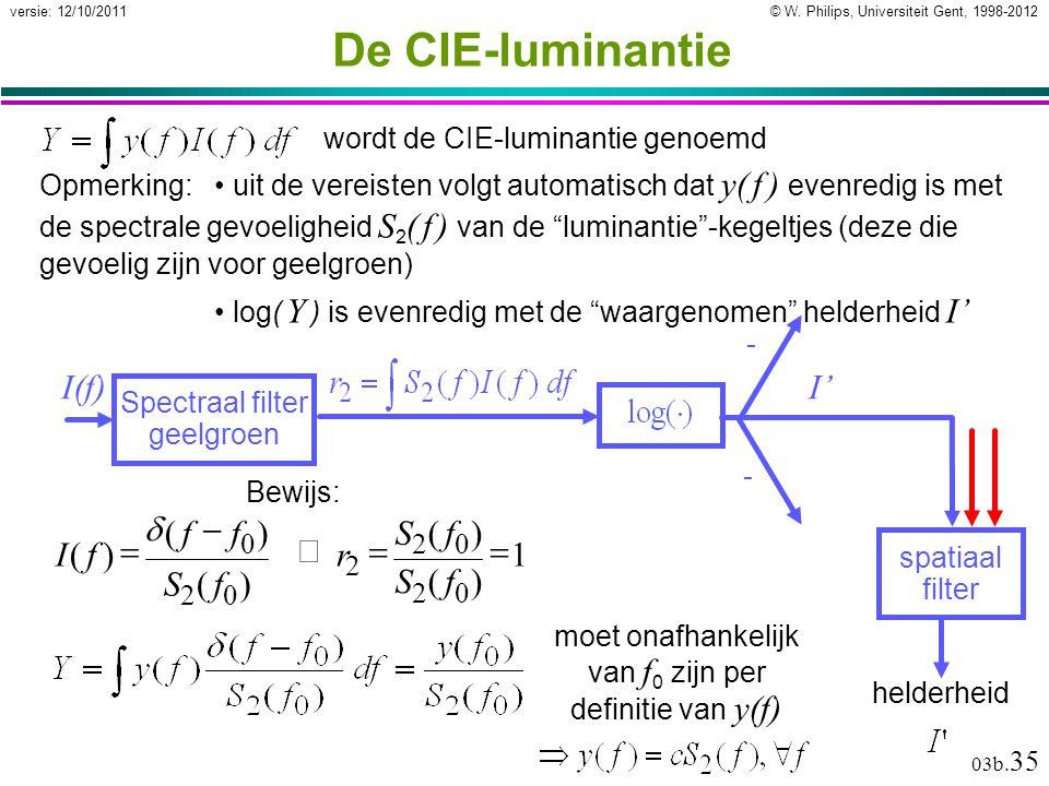 © W. Philips, Universiteit Gent, 1998-2012versie: 12/10/2011 03b. 35 wordt de CIE-luminantie genoemd moet onafhankelijk van f 0 zijn per definitie van
