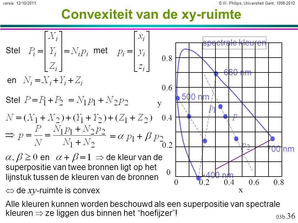 © W. Philips, Universiteit Gent, 1998-2012versie: 12/10/2011 03b. 36 Convexiteit van de xy-ruimte spectrale kleuren 660 nm 700 nm 500 nm 400 nm Stelme