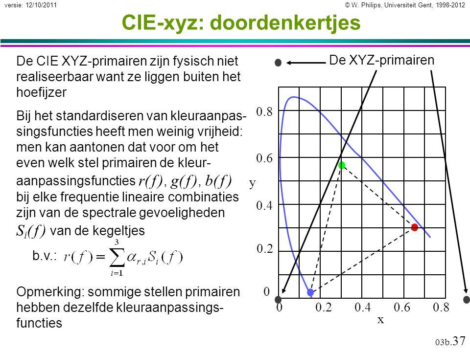 © W. Philips, Universiteit Gent, 1998-2012versie: 12/10/2011 03b. 37 00.20.40.60.8 0.2 x y 0 0.4 0.6 0.8 CIE-xyz: doordenkertjes De CIE XYZ-primairen