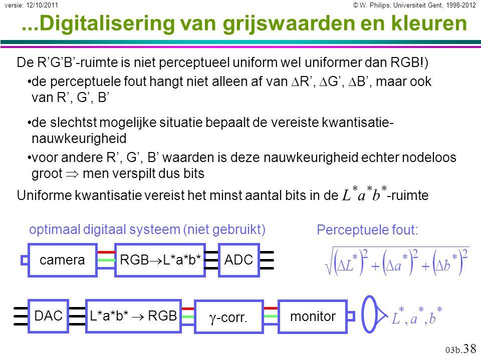 © W. Philips, Universiteit Gent, 1998-2012versie: 12/10/2011 03b. 38...Digitalisering van grijswaarden en kleuren De R'G'B'-ruimte is niet perceptueel