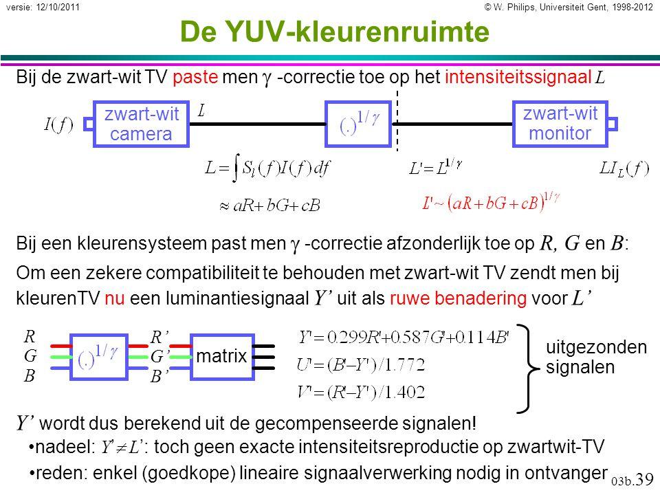© W. Philips, Universiteit Gent, 1998-2012versie: 12/10/2011 03b. 39 Bij een kleurensysteem past men  -correctie afzonderlijk toe op R, G en B : De Y
