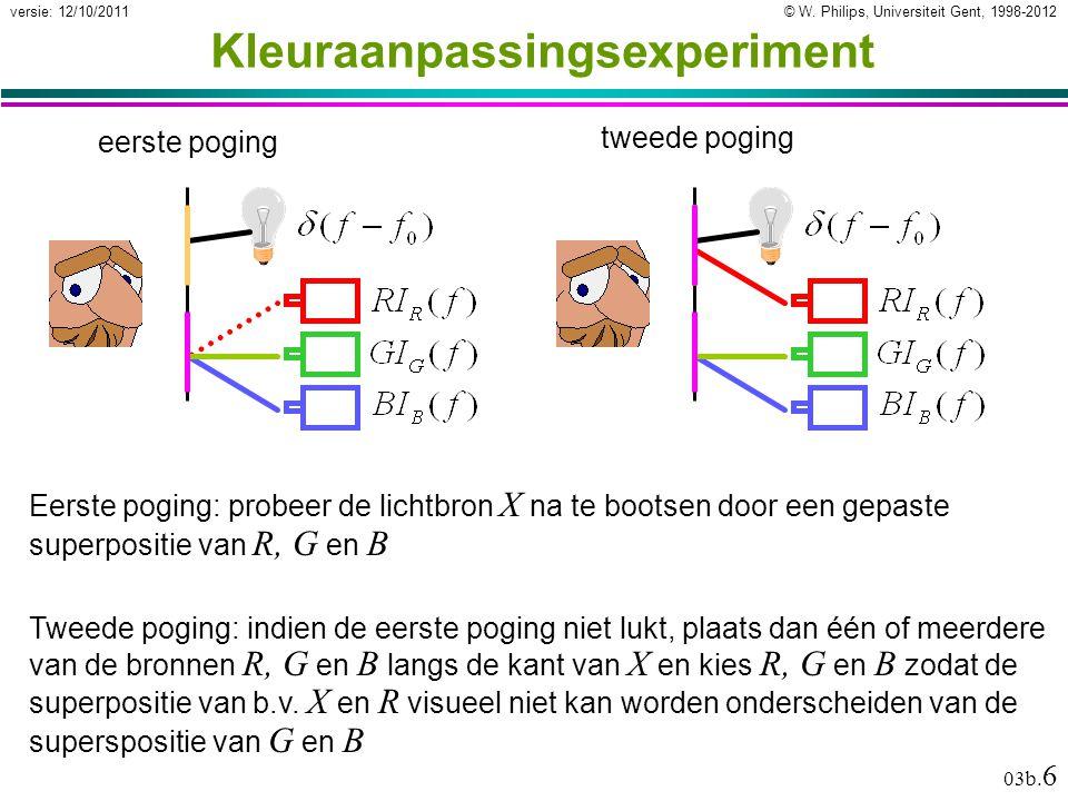 © W. Philips, Universiteit Gent, 1998-2012versie: 12/10/2011 03b. 6 Kleuraanpassingsexperiment Eerste poging: probeer de lichtbron X na te bootsen doo