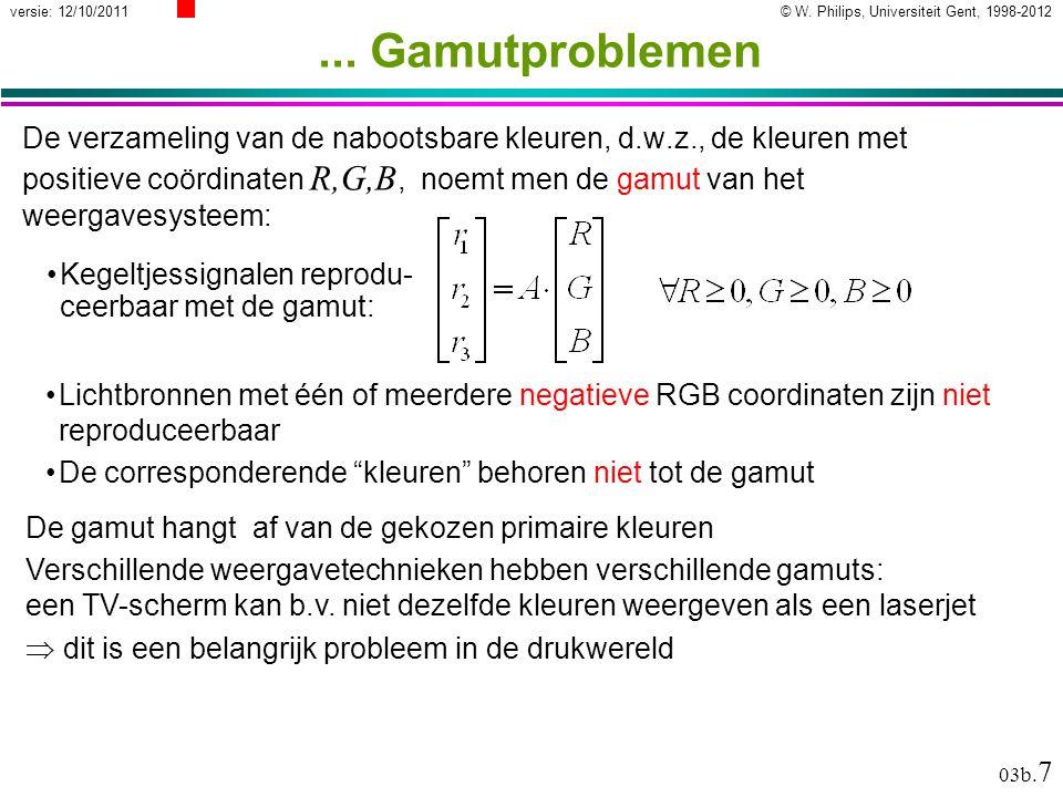 © W. Philips, Universiteit Gent, 1998-2012versie: 12/10/2011 03b. 7... Gamutproblemen De verzameling van de nabootsbare kleuren, d.w.z., de kleuren me