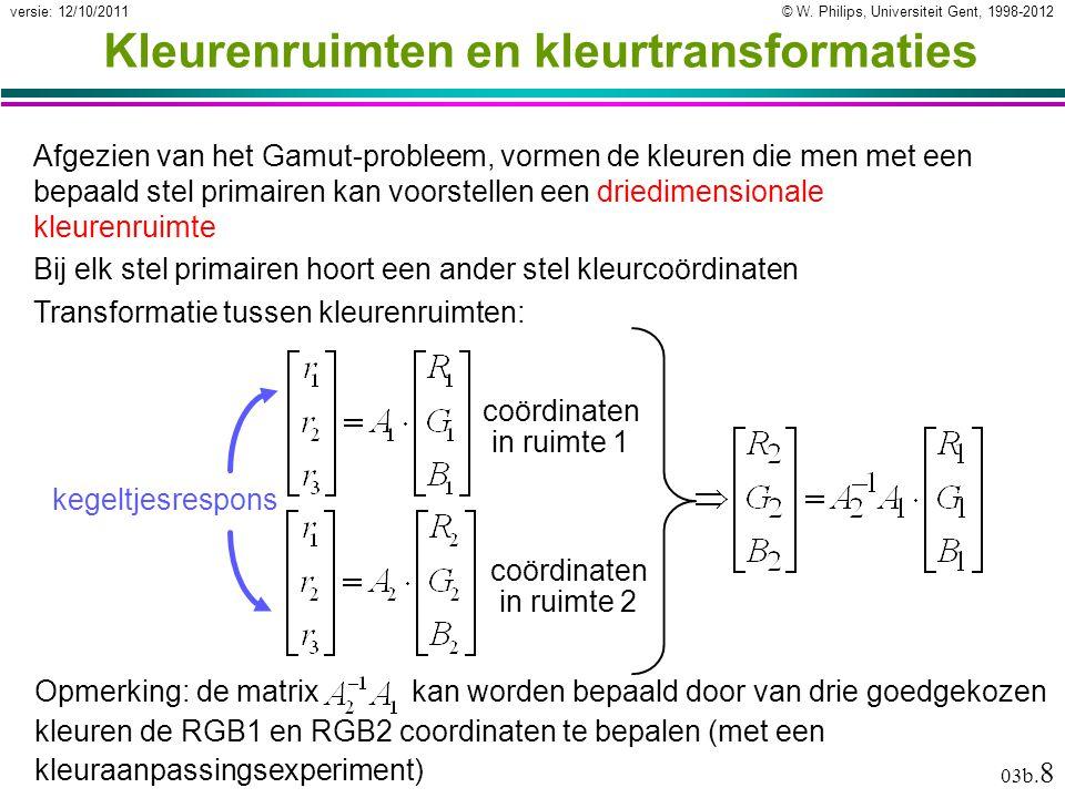 © W. Philips, Universiteit Gent, 1998-2012versie: 12/10/2011 03b. 8 Kleurenruimten en kleurtransformaties Afgezien van het Gamut-probleem, vormen de k