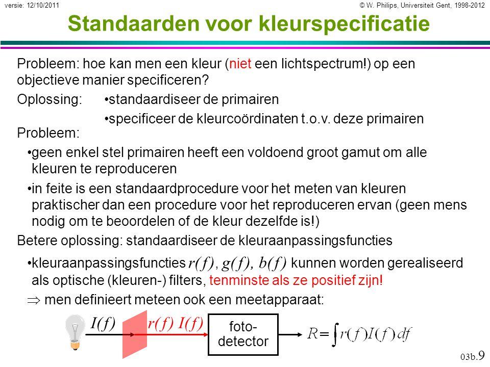 © W. Philips, Universiteit Gent, 1998-2012versie: 12/10/2011 03b. 9 Standaarden voor kleurspecificatie Probleem: hoe kan men een kleur (niet een licht