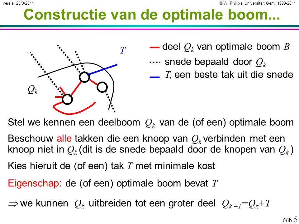 © W.Philips, Universiteit Gent, 1998-2011 versie: 28/3/2011 06b.