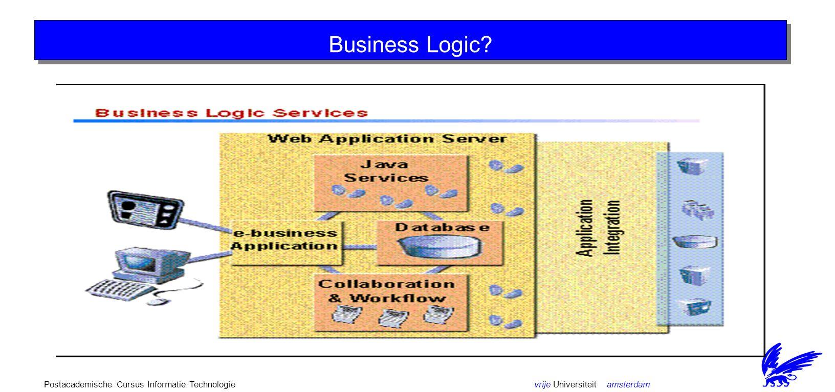 vrije Universiteit amsterdamPostacademische Cursus Informatie Technologie Business Logic
