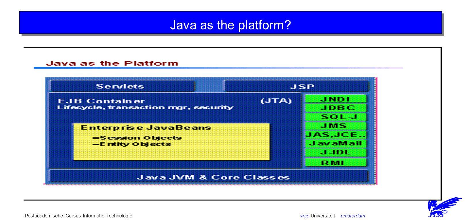 vrije Universiteit amsterdamPostacademische Cursus Informatie Technologie Java as the platform?
