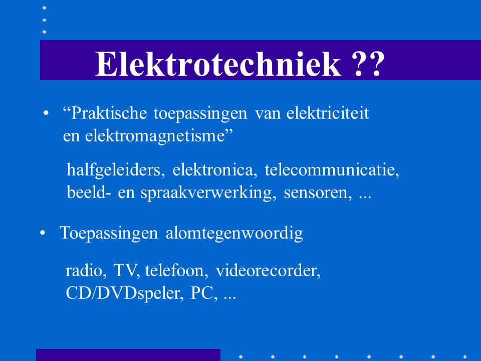 Snelle evolutie voorbeeld : spectaculaire ontwikkeling van de telecommunicatie * kiesschijf * elektromechanisch * druktoetsen * elektronisch * bijkomende functionaliteit (geheugen,...) * mobiele telefoon (GSM) * spraak + data (SMS, WAP,...)