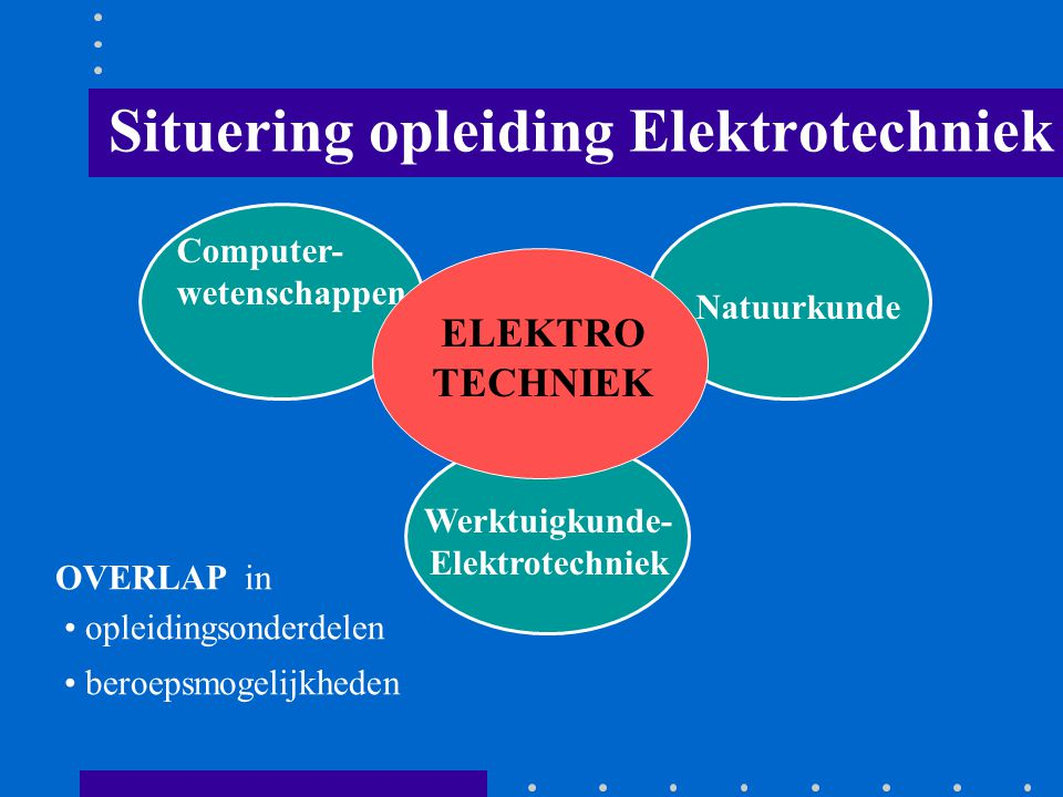 Bachelor Elektrotechniek (1) 2de jaar Bachelor Elektrotechniek (60 SP) = 2de jaar Bachelor Computerwetenschappen (60 SP) 2de + 3de jaar Bachelor Elektrotechniek (120 SP) - Algemene vakken (42 SP) - Elektrotechnische vakken (66 SP) - Vakoverschrijdend project (6 SP) : ontwerp, teamverband - Keuzevak (6 SP)