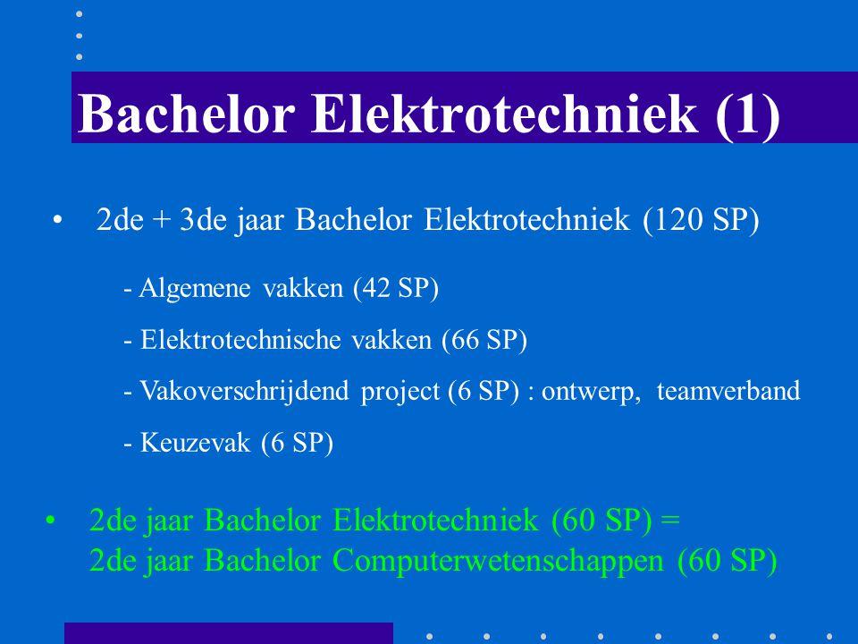Bachelor Elektrotechniek (2) Elektrotechnische vakken (66 SP) Ondersteunende vakken (24 SP) Aanloop naar Masters (42 SP) - vervolg op 'Informatica' (12 SP) - vervolg op 'Systeem- en signaalanalyse' (12SP) - Elektromagnetisme/Fotonica (12 SP) - Elektronica (18 SP) - Telecommunicatie (12 SP)