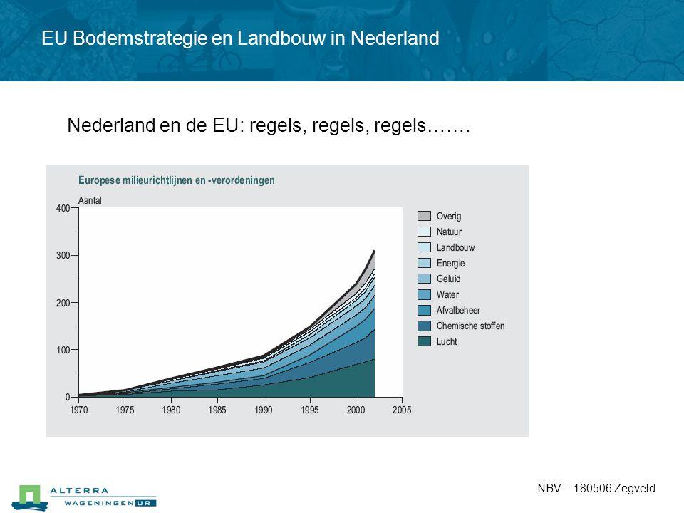 Nederland en de EU: regels, regels, regels……. NBV – 180506 Zegveld EU Bodemstrategie en Landbouw in Nederland