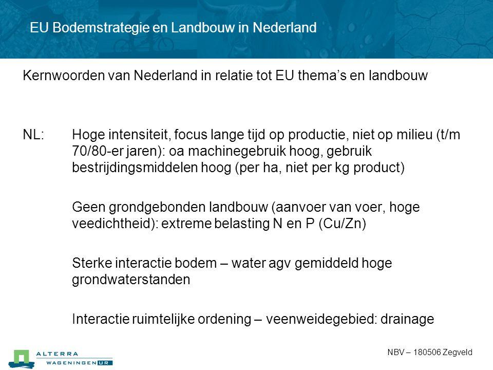 Kernwoorden van Nederland in relatie tot EU thema's en landbouw NL: Hoge intensiteit, focus lange tijd op productie, niet op milieu (t/m 70/80-er jare