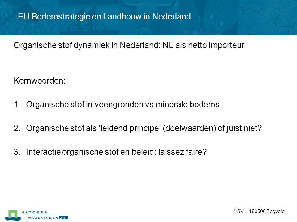 EU Bodemstrategie en Landbouw in Nederland Organische stof dynamiek in Nederland: NL als netto importeur Kernwoorden: 1.Organische stof in veengronden