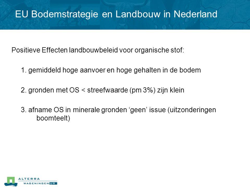 Positieve Effecten landbouwbeleid voor organische stof: 1. gemiddeld hoge aanvoer en hoge gehalten in de bodem 2. gronden met OS < streefwaarde (pm 3%