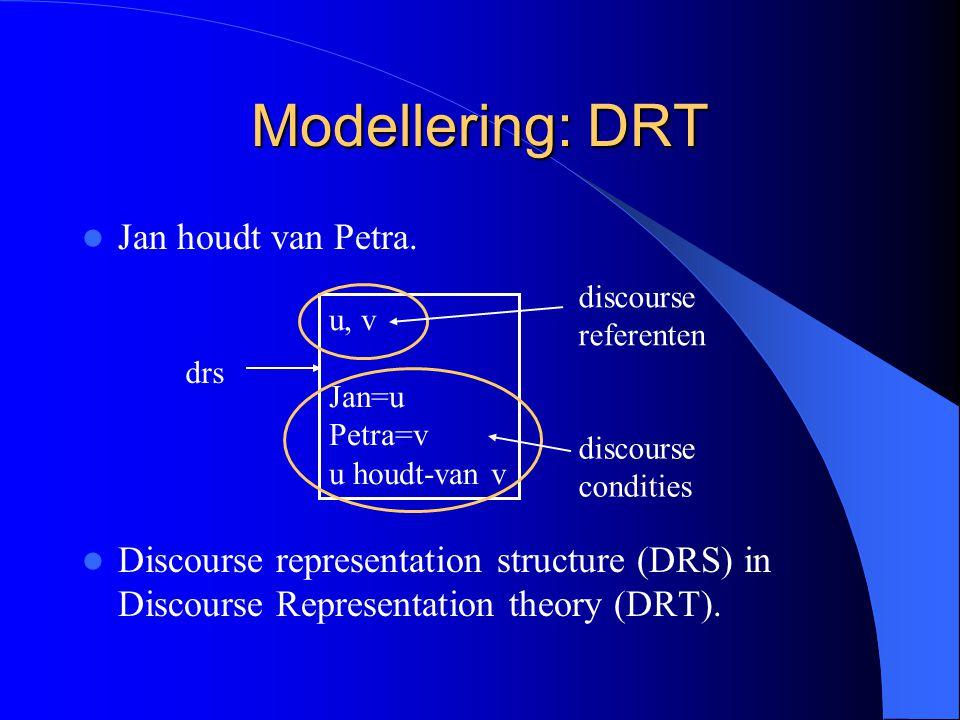 Modellering: DRT Jan houdt van Petra. Discourse representation structure (DRS) in Discourse Representation theory (DRT). u, v Jan=u Petra=v u houdt-va