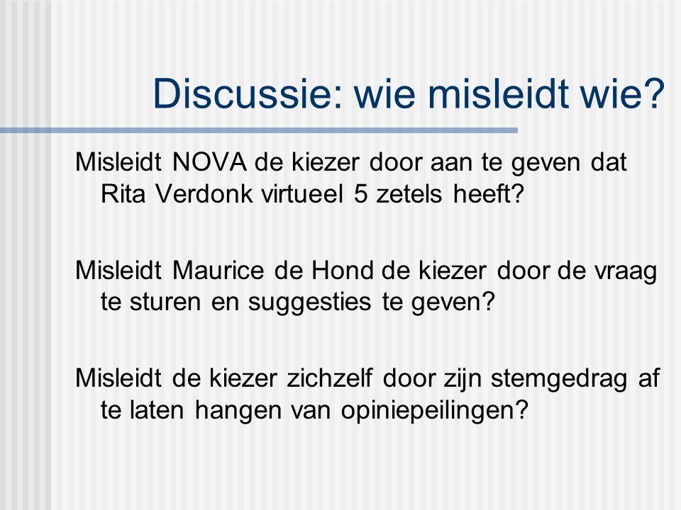 Discussie: wie misleidt wie? Misleidt NOVA de kiezer door aan te geven dat Rita Verdonk virtueel 5 zetels heeft? Misleidt Maurice de Hond de kiezer do