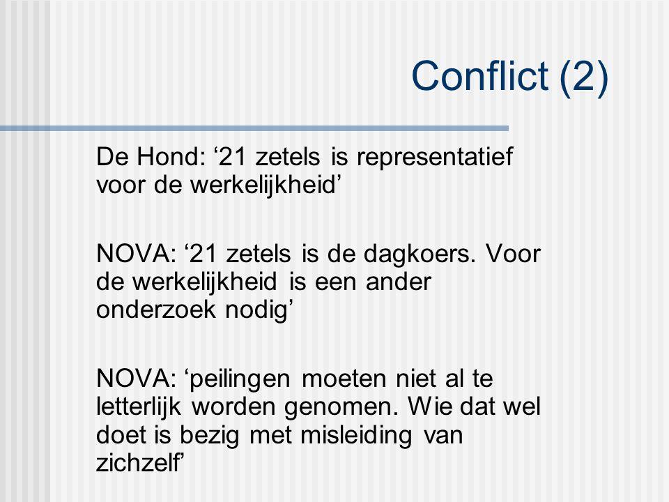 Conflict (2) De Hond: '21 zetels is representatief voor de werkelijkheid' NOVA: '21 zetels is de dagkoers.