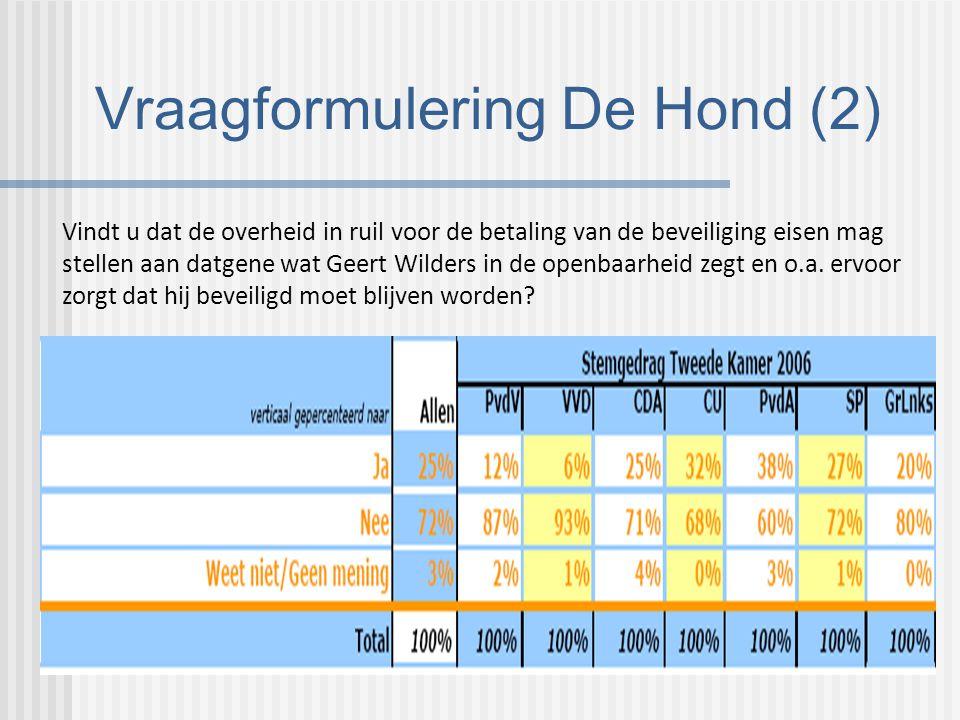 Vraagformulering De Hond (2) Vindt u dat de overheid in ruil voor de betaling van de beveiliging eisen mag stellen aan datgene wat Geert Wilders in de openbaarheid zegt en o.a.