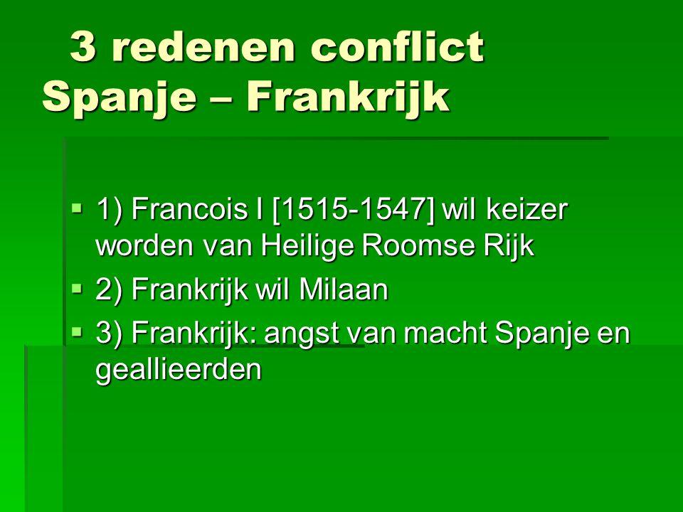 3 redenen conflict Spanje – Frankrijk 3 redenen conflict Spanje – Frankrijk  1) Francois I [1515-1547] wil keizer worden van Heilige Roomse Rijk  2) Frankrijk wil Milaan  3) Frankrijk: angst van macht Spanje en geallieerden