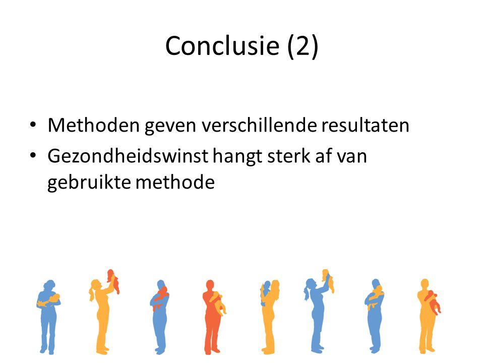 Conclusie (2) Methoden geven verschillende resultaten Gezondheidswinst hangt sterk af van gebruikte methode